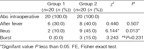 Table� 5: Comparison between the two studied groups according to different studied parameters