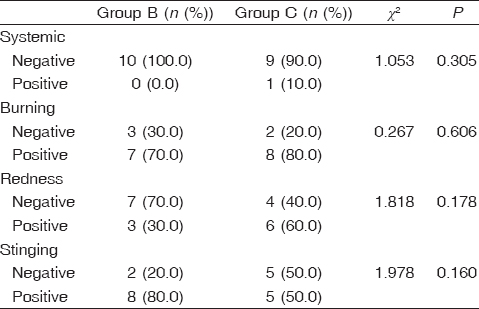 Table� 6: Comparison between groups B and C in complications and side effects of the treatment