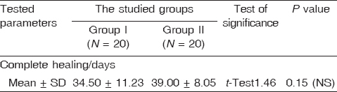 Table 7: Comparison between time of complete healing in� the� studied groups