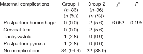 Table� 5: Distribution of the studied groups regarding maternal complications