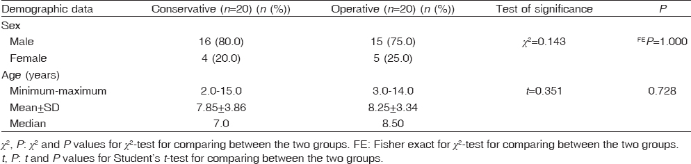 Operative versus conservative management of splenic trauma in