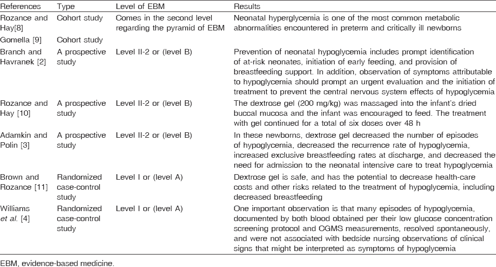 Table 1: New approaches for managing neonatal hypoglycemia